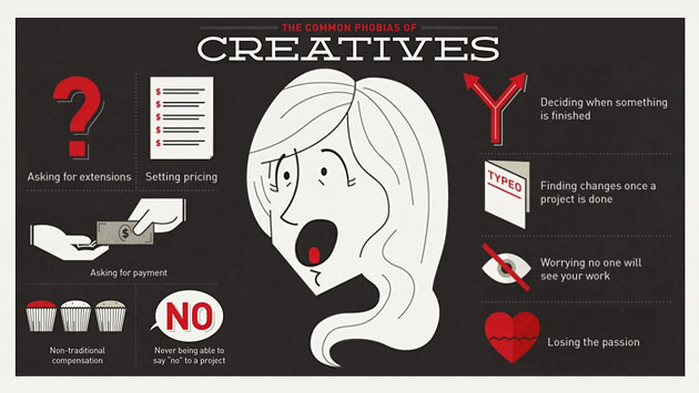 What Are Your Creative Fears? Check these out + get a free portfolio!